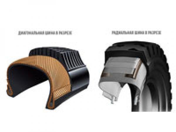 Радиальные шины для спецтехники: особенности конструкции, преимущества